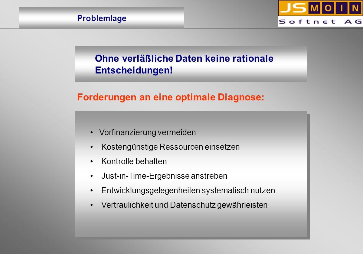 Wie funktioniert die Online-Diagnose via Internet.