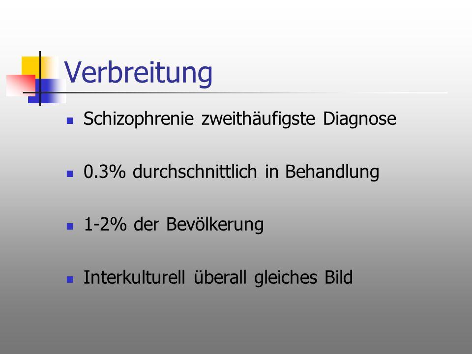 Verbreitung Schizophrenie zweithäufigste Diagnose 0.3% durchschnittlich in Behandlung 1-2% der Bevölkerung Interkulturell überall gleiches Bild