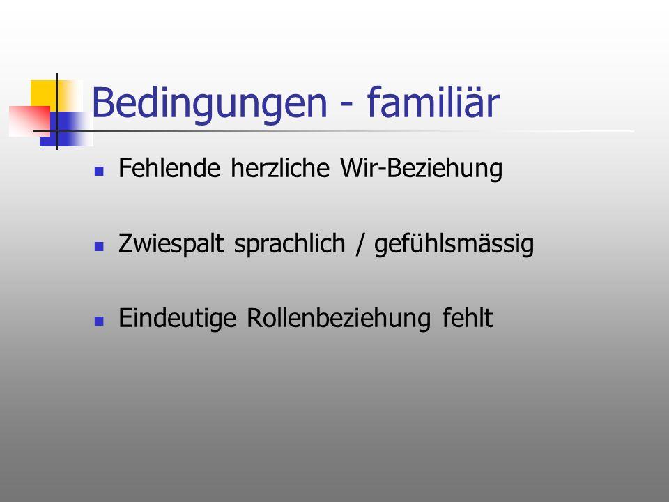 Bedingungen - familiär Fehlende herzliche Wir-Beziehung Zwiespalt sprachlich / gefühlsmässig Eindeutige Rollenbeziehung fehlt