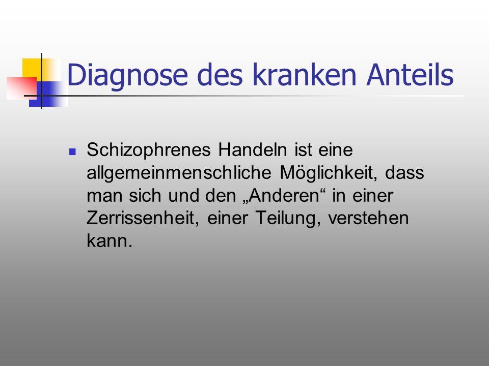 Diagnose des kranken Anteils Schizophrenes Handeln ist eine allgemeinmenschliche Möglichkeit, dass man sich und den Anderen in einer Zerrissenheit, ei