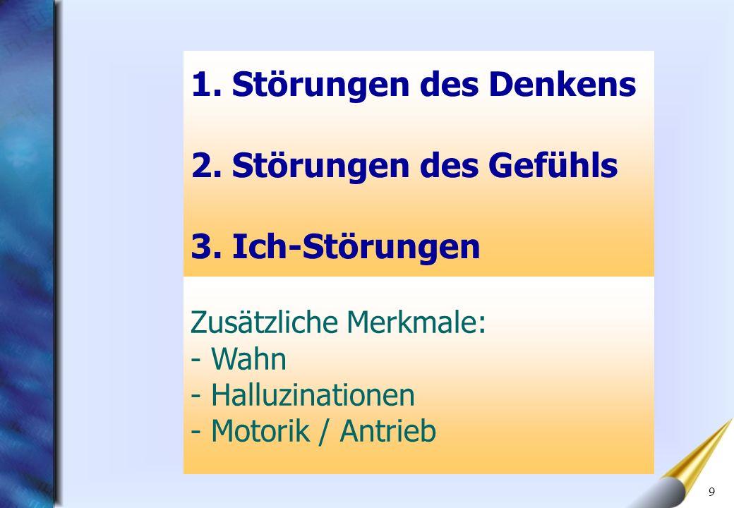 9 1. Störungen des Denkens 2. Störungen des Gefühls 3. Ich-Störungen Zusätzliche Merkmale: - Wahn - Halluzinationen - Motorik / Antrieb