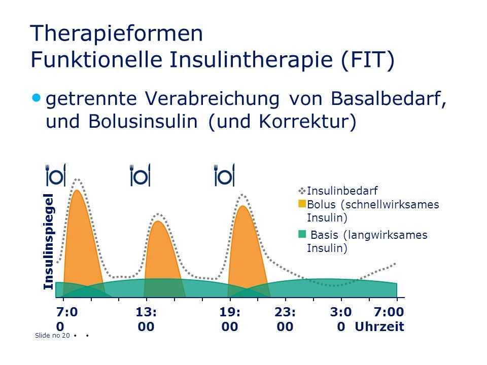 Slide no 20 Therapieformen Funktionelle Insulintherapie (FIT) getrennte Verabreichung von Basalbedarf, und Bolusinsulin (und Korrektur) 7:00 Uhrzeit 7