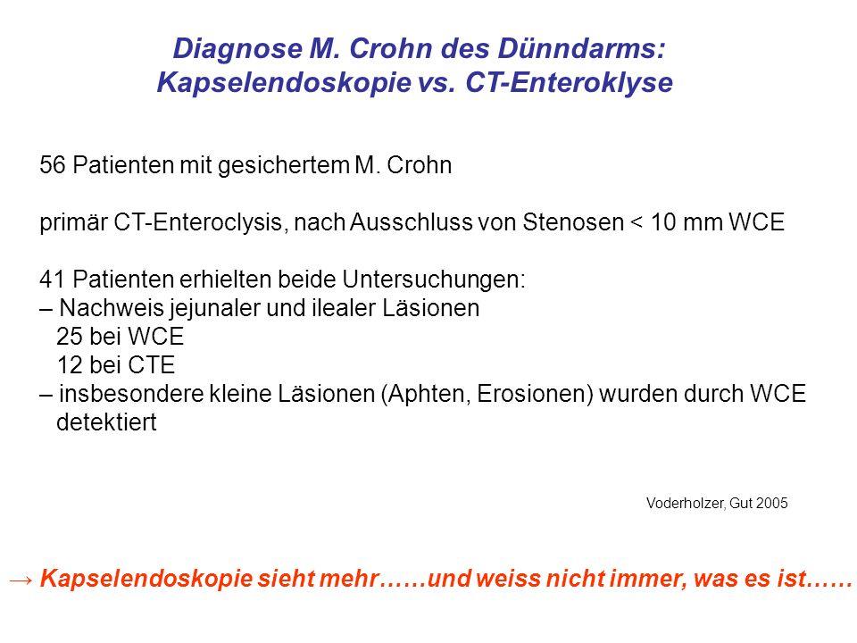 Diagnose M. Crohn des Dünndarms: Kapselendoskopie vs. CT-Enteroklyse 56 Patienten mit gesichertem M. Crohn primär CT-Enteroclysis, nach Ausschluss von