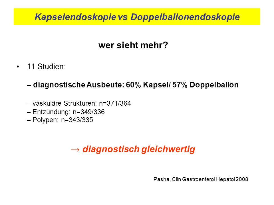Kapselendoskopie vs Doppelballonendoskopie wer sieht mehr? 11 Studien: – diagnostische Ausbeute: 60% Kapsel/ 57% Doppelballon – vaskuläre Strukturen: