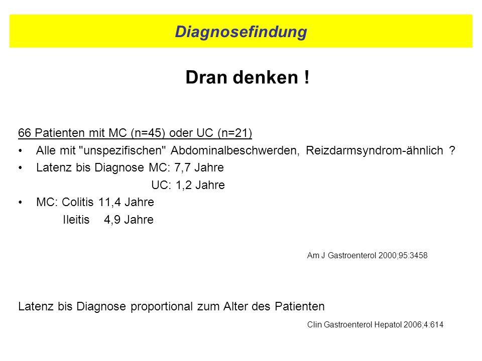 Diagnosefindung Dran denken ! 66 Patienten mit MC (n=45) oder UC (n=21) Alle mit