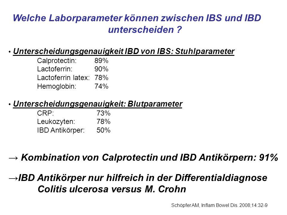 Welche Laborparameter können zwischen IBS und IBD unterscheiden ? Unterscheidungsgenauigkeit IBD von IBS: Stuhlparameter Calprotectin: 89% Lactoferrin