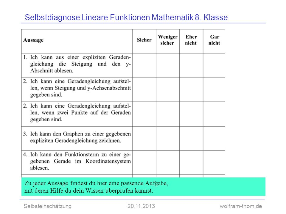 Selbsteinschätzung20.11.2013wolfram-thom.de Selbstdiagnose Lineare Funktionen Mathematik 8. Klasse Zu jeder Aussage findest du hier eine passende Aufg