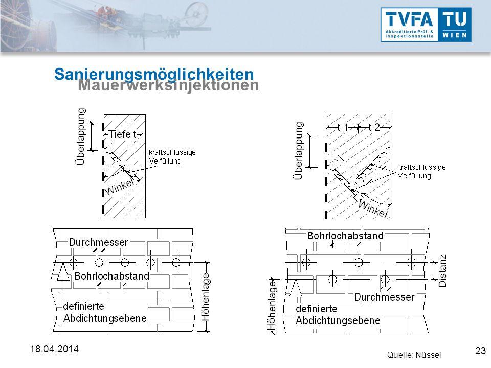 23 18.04.2014 Sanierungsmöglichkeiten Mauerwerksinjektionen Quelle: Nüssel