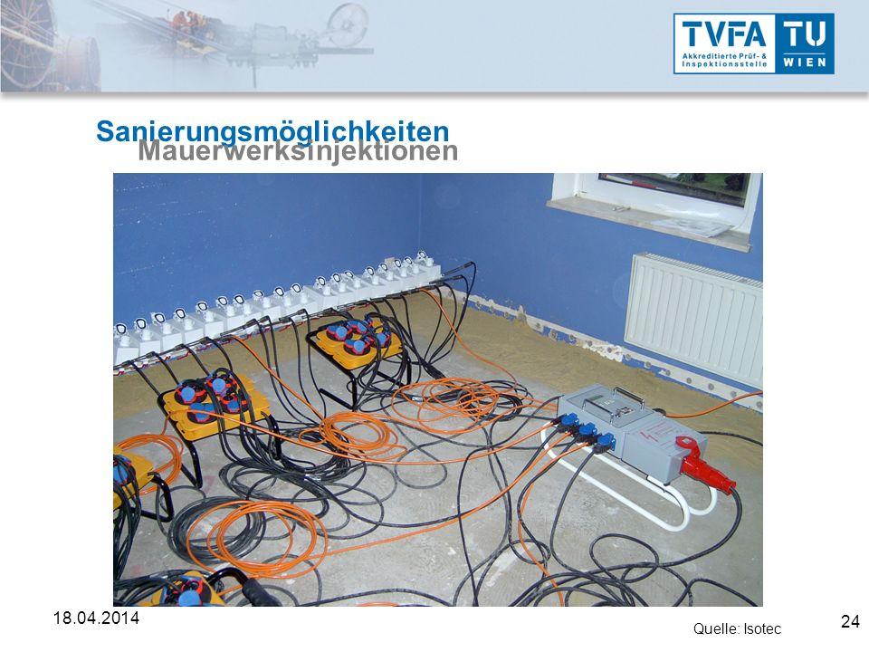 24 18.04.2014 Sanierungsmöglichkeiten Mauerwerksinjektionen Quelle: Isotec