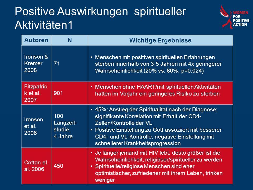 Positive Auswirkungen spiritueller Aktivitäten1 AutorenNWichtige Ergebnisse Ironson & Kremer 2008 71 Menschen mit positiven spirituellen Erfahrungen s