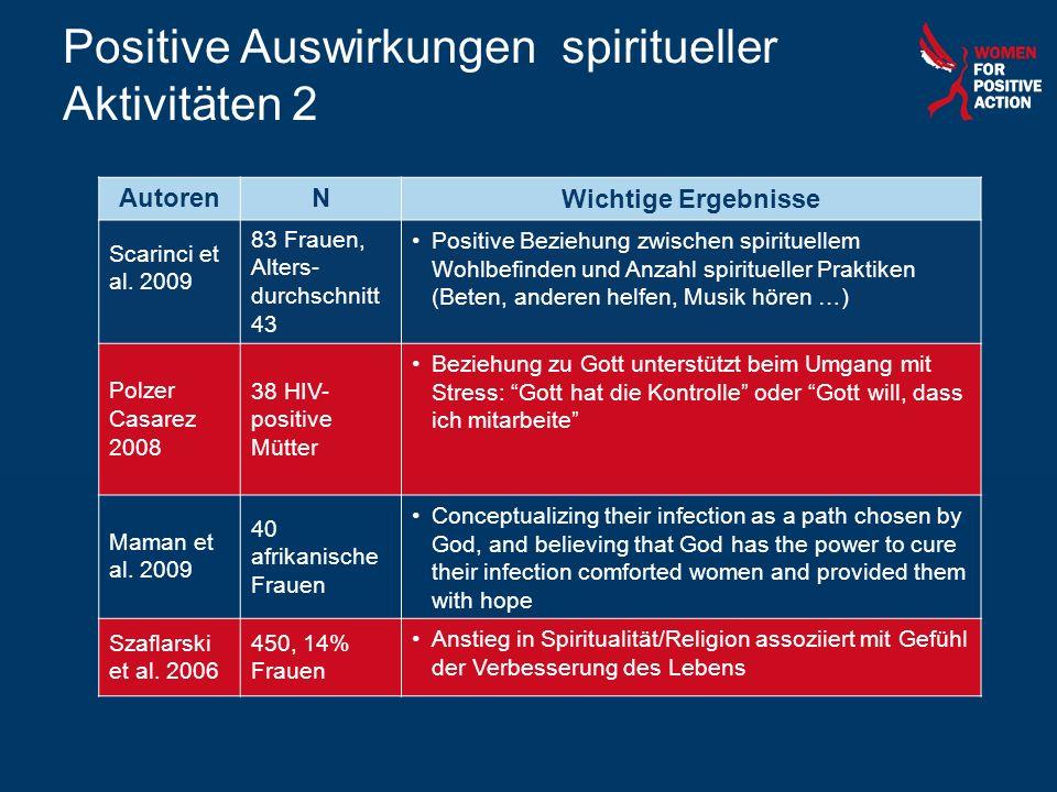 Positive Auswirkungen spiritueller Aktivitäten 2 AutorenNWichtige Ergebnisse Scarinci et al. 2009 83 Frauen, Alters- durchschnitt 43 Positive Beziehun