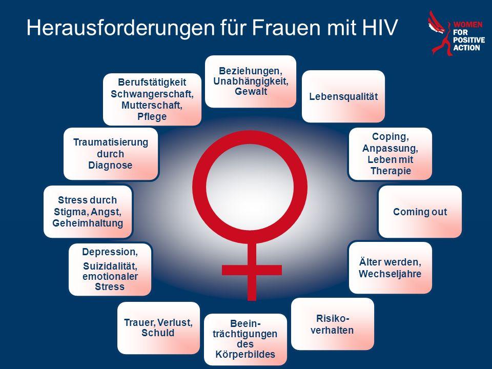 33 Herausforderungen für Frauen mit HIV Berufstätigkeit Schwangerschaft, Mutterschaft, Pflege Traumatisierung durch Diagnose Stress durch Stigma, Angs