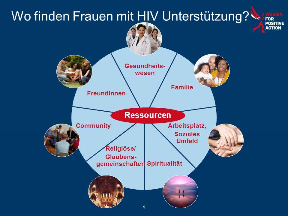 4 Wo finden Frauen mit HIV Unterstützung? Ressourcen Familie Gesundheits- wesen Religiöse/ Glaubens- gemeinschaften Spiritualität Arbeitsplatz, Sozial