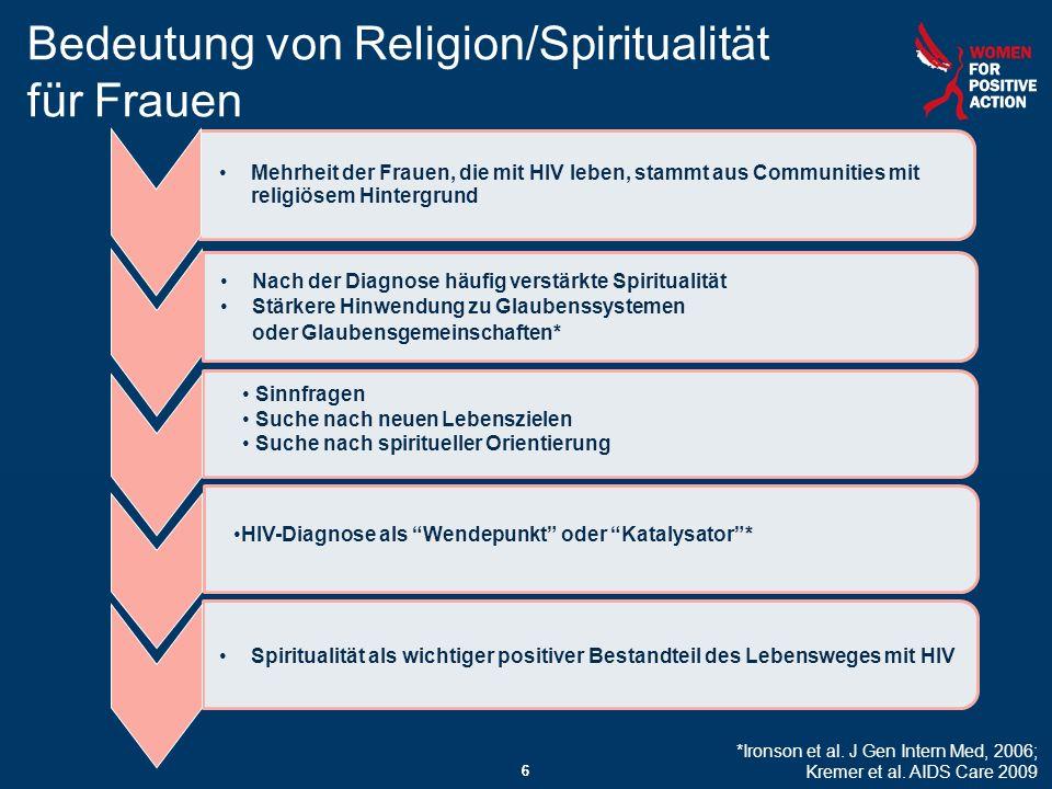 66 Bedeutung von Religion/Spiritualität für Frauen 6 Spiritualität als wichtiger positiver Bestandteil des Lebensweges mit HIV Nach der Diagnose häufi