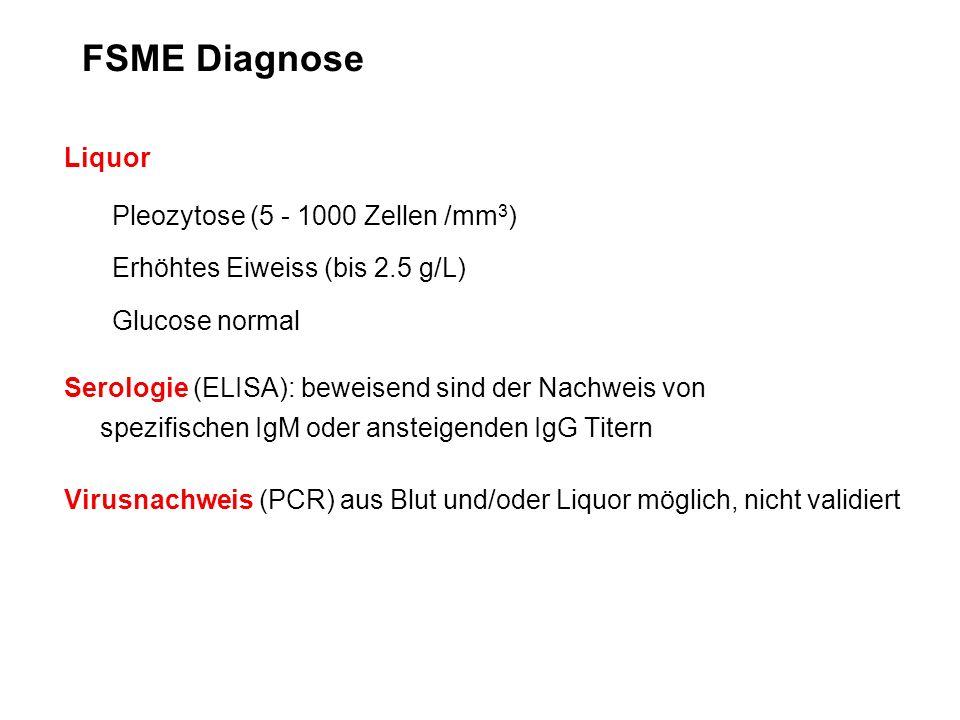 FSME Diagnose Liquor Pleozytose (5 - 1000 Zellen /mm 3 ) Erhöhtes Eiweiss (bis 2.5 g/L) Glucose normal Serologie (ELISA): beweisend sind der Nachweis