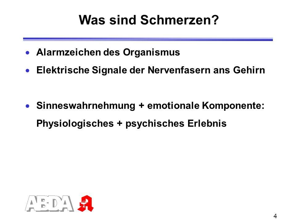 4 Was sind Schmerzen? Alarmzeichen des Organismus Elektrische Signale der Nervenfasern ans Gehirn Sinneswahrnehmung + emotionale Komponente: Physiolog