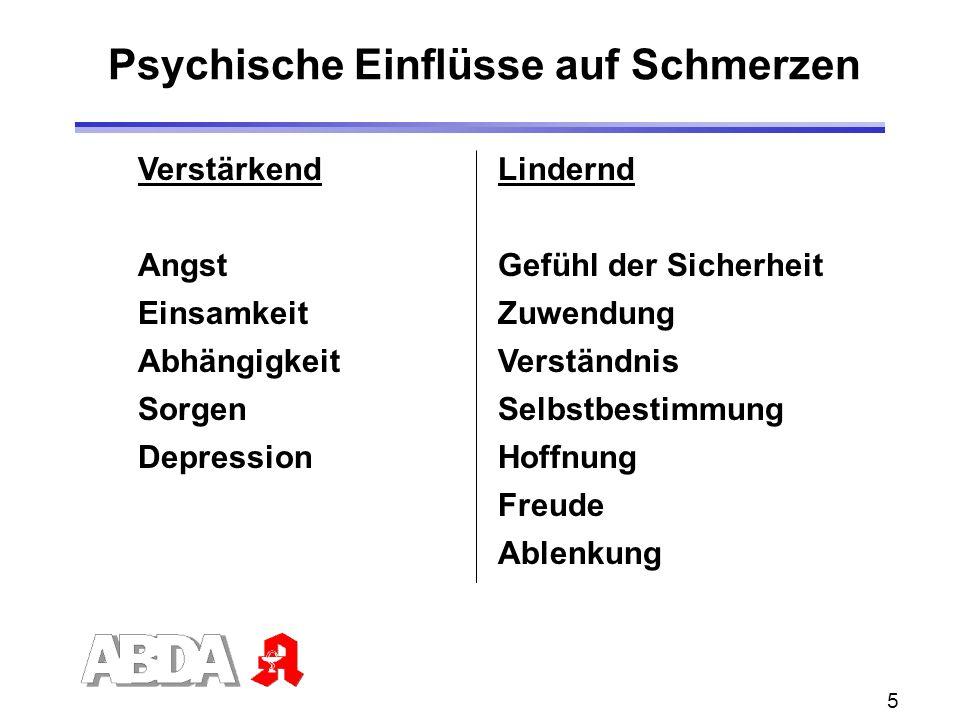 5 Psychische Einflüsse auf Schmerzen VerstärkendLindernd AngstGefühl der Sicherheit EinsamkeitZuwendung AbhängigkeitVerständnis SorgenSelbstbestimmung