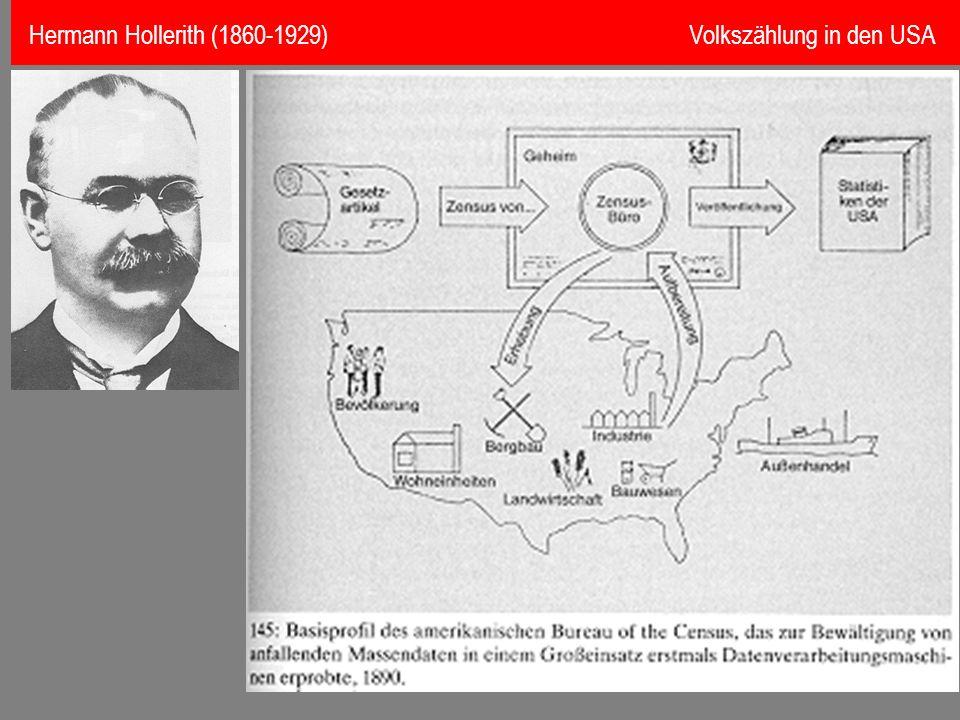 Hermann Hollerith (1860-1929) Volkszählung in den USA