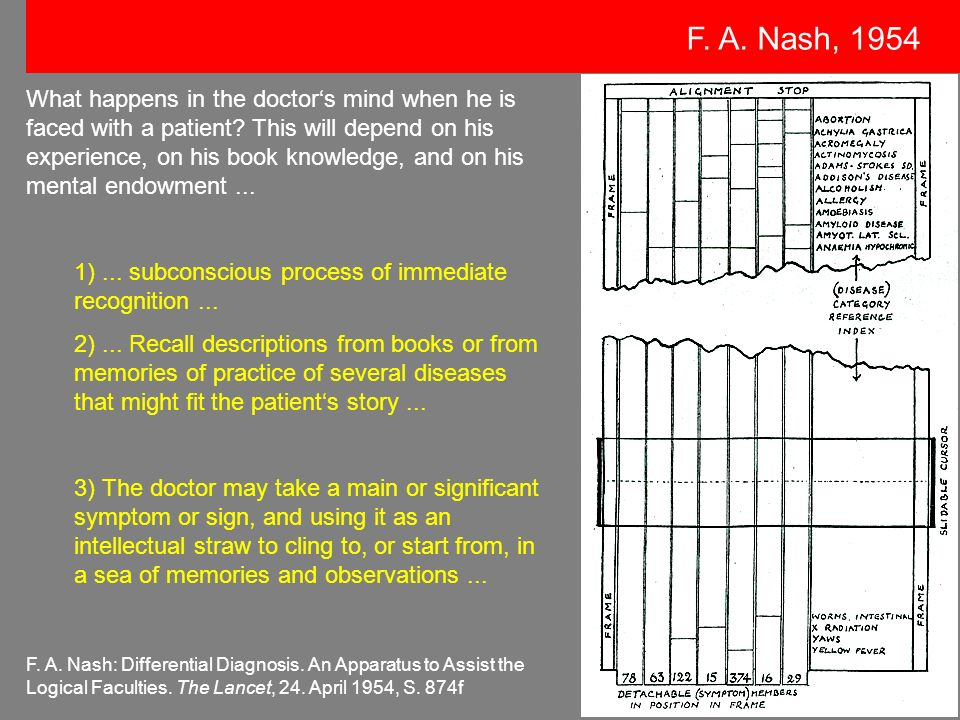 F. A. Nash, 1954 F. A. Nash: Differential Diagnosis. An Apparatus to Assist the Logical Faculties. The Lancet, 24. April 1954, S. 874f What happens in