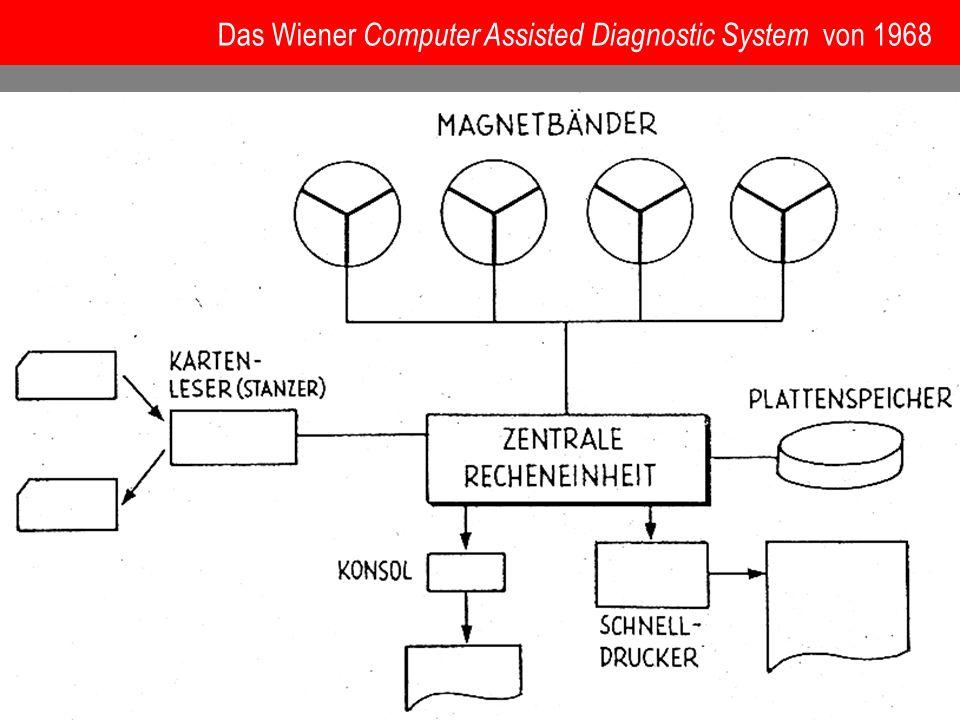Das Wiener Computer Assisted Diagnostic System von 1968