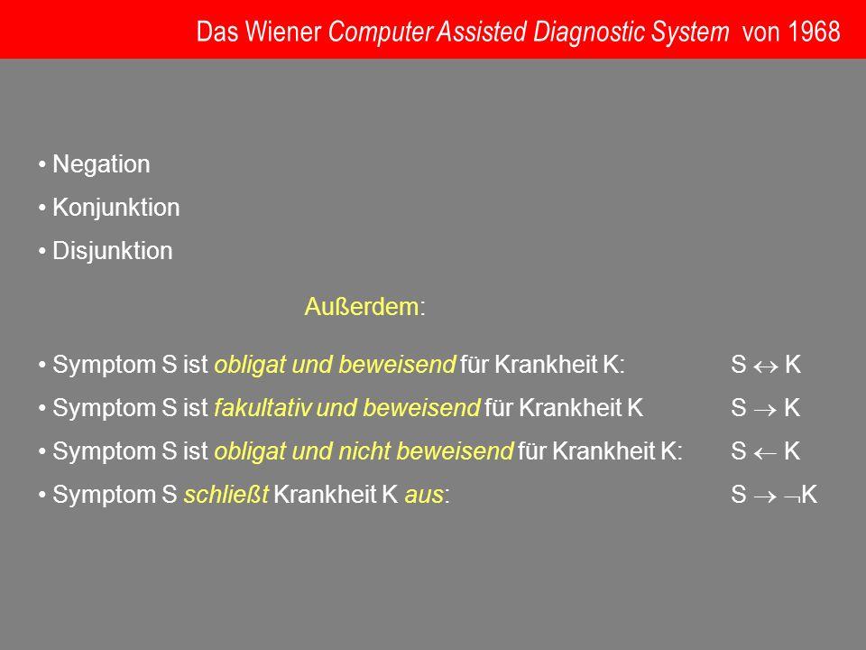 Negation Konjunktion Disjunktion Symptom S ist obligat und beweisend für Krankheit K:S K Symptom S ist fakultativ und beweisend für Krankheit KS K Sym