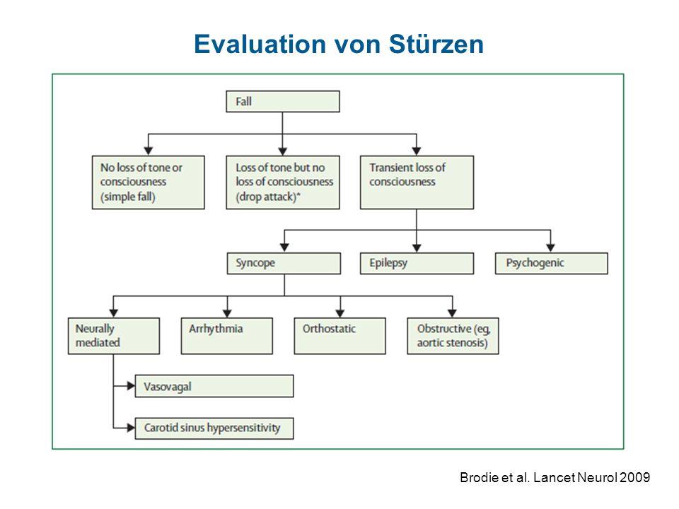 Evaluation von Stürzen Brodie et al. Lancet Neurol 2009