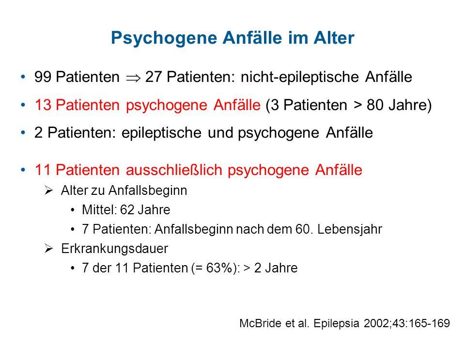 Psychogene Anfälle im Alter 99 Patienten 27 Patienten: nicht-epileptische Anfälle 13 Patienten psychogene Anfälle (3 Patienten > 80 Jahre) 2 Patienten