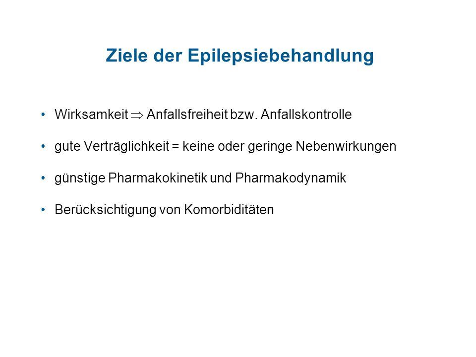 Ziele der Epilepsiebehandlung Wirksamkeit Anfallsfreiheit bzw. Anfallskontrolle gute Verträglichkeit = keine oder geringe Nebenwirkungen günstige Phar