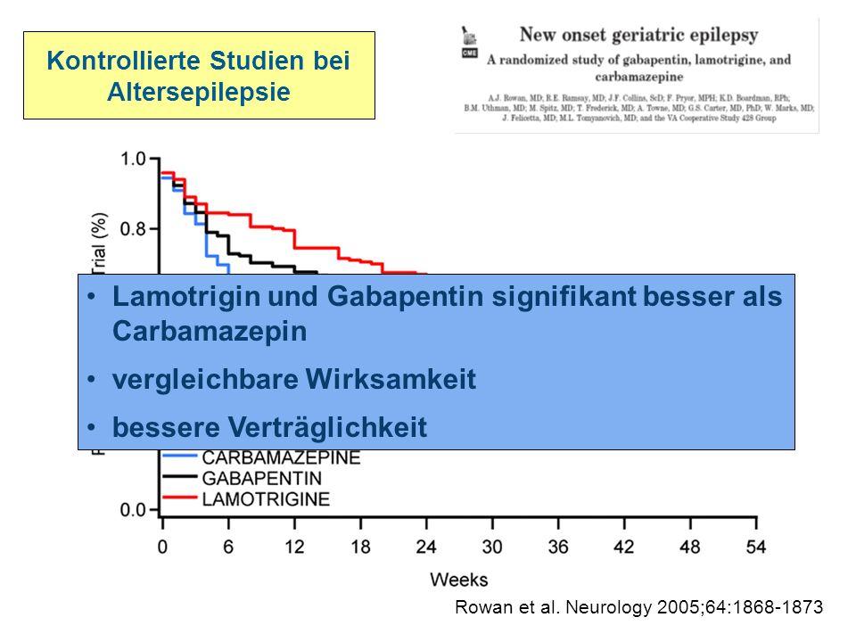Rowan et al. Neurology 2005;64:1868-1873 Kontrollierte Studien bei Altersepilepsie Lamotrigin und Gabapentin signifikant besser als Carbamazepin vergl
