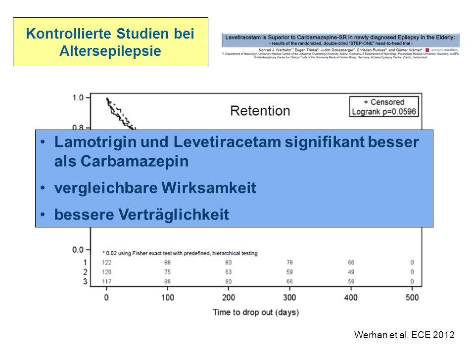 Werhan et al. ECE 2012 Kontrollierte Studien bei Altersepilepsie Lamotrigin und Levetiracetam signifikant besser als Carbamazepin vergleichbare Wirksa