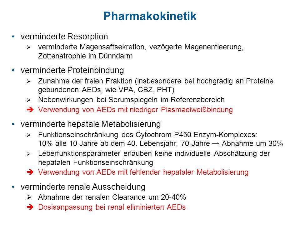 Pharmakokinetik verminderte Resorption verminderte Magensaftsekretion, vezögerte Magenentleerung, Zottenatrophie im Dünndarm verminderte Proteinbindun
