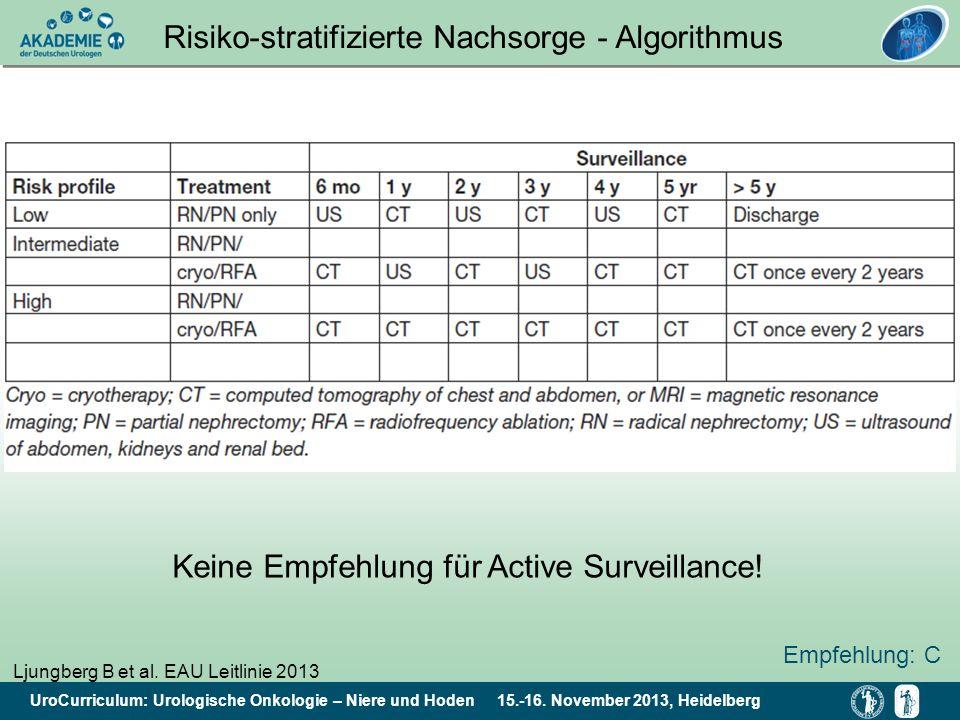 UroCurriculum: Urologische Onkologie – Niere und Hoden 15.-16.