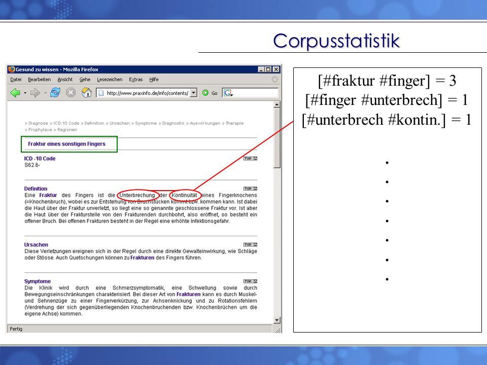 Corpusstatistik [#fraktur #finger] = 3 [#finger #unterbrech] = 1 [#unterbrech #kontin.] = 1.