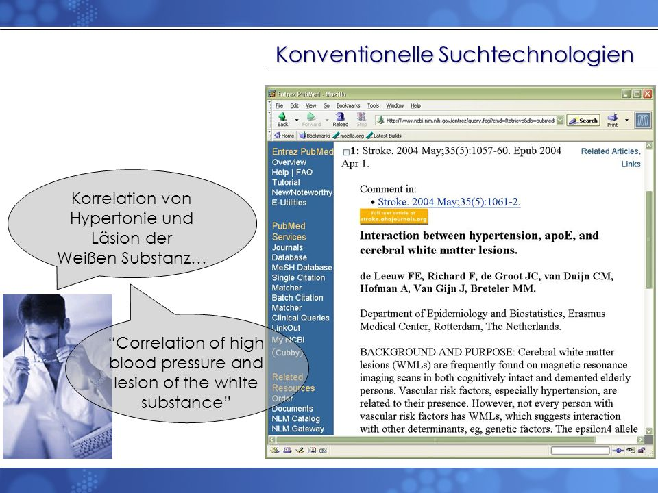 Konventionelle Suchtechnologien Korrelation von Hypertonie und Läsion der Weißen Substanz… Correlation of high blood pressure and lesion of the white substance
