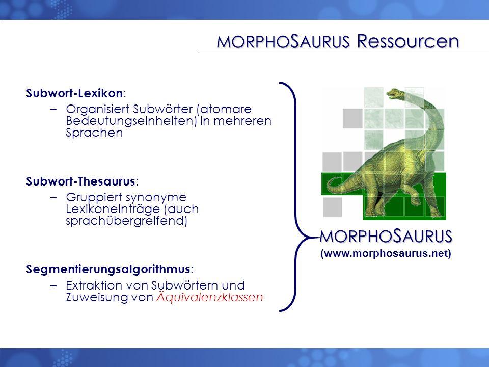 MORPHO S AURUS Ressourcen Subwort-Lexikon : –Organisiert Subwörter (atomare Bedeutungseinheiten) in mehreren Sprachen Subwort-Thesaurus : –Gruppiert s
