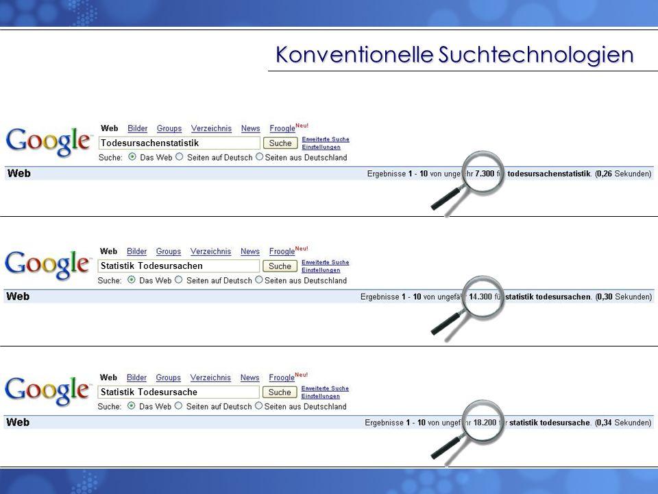 Konventionelle Suchtechnologien Anstieg der Cholestase- parameter
