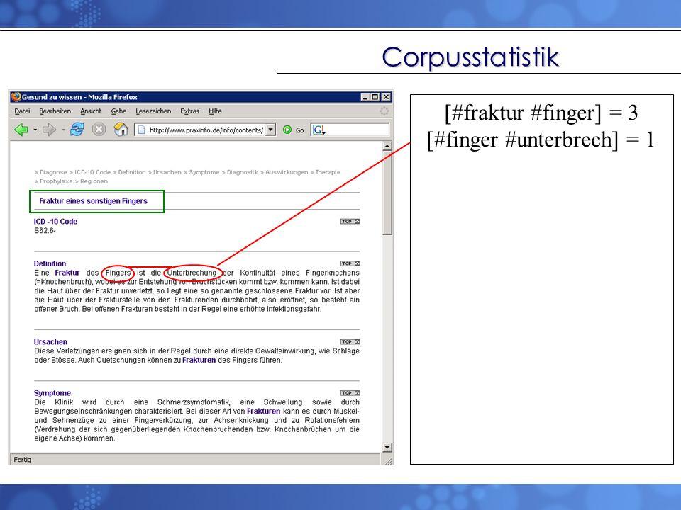 Corpusstatistik [#fraktur #finger] = 3 [#finger #unterbrech] = 1
