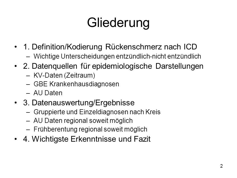 2 Gliederung 1. Definition/Kodierung Rückenschmerz nach ICD –Wichtige Unterscheidungen entzündlich-nicht entzündlich 2. Datenquellen für epidemiologis
