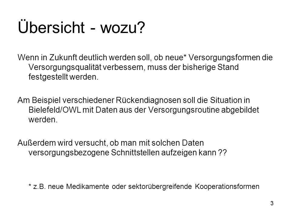 14 4.1 Krankenhausentlassungsdaten M45 und M46 (Quelle: GBE-Stat 2000, Jahr 2002, Angaben je 100.000 Einwohner, für den Regierungsbezirk Detmold)