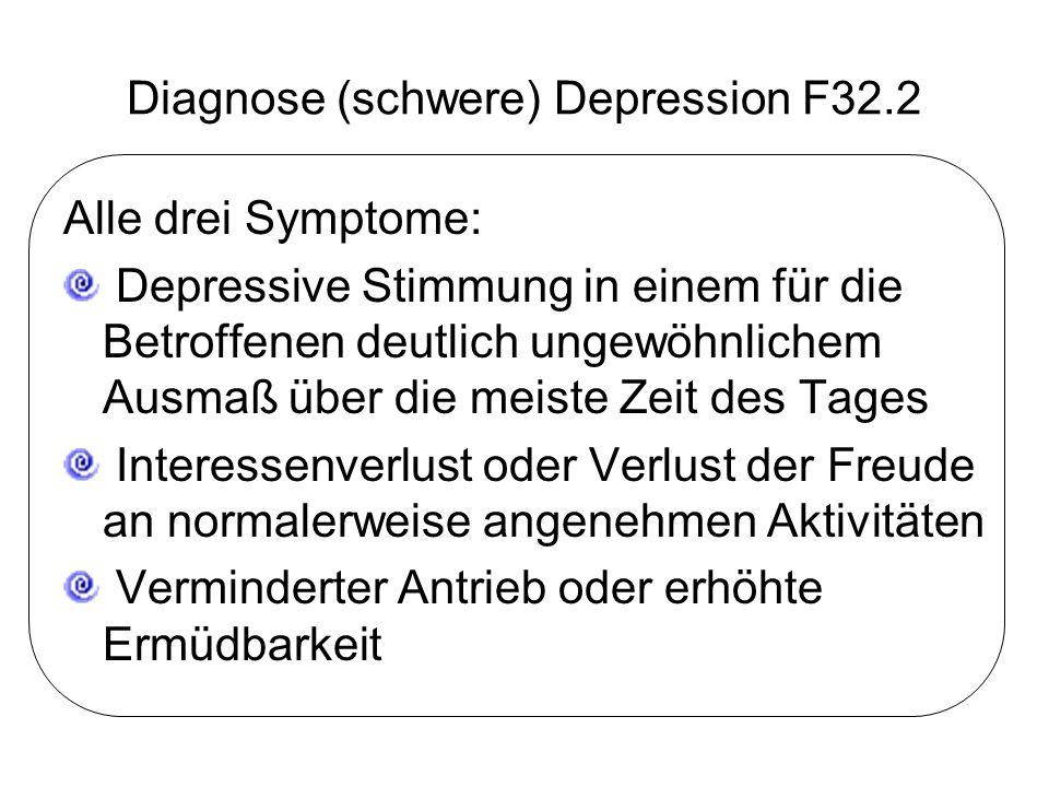 Diagnose (schwere) Depression F32.2 Alle drei Symptome: Depressive Stimmung in einem für die Betroffenen deutlich ungewöhnlichem Ausmaß über die meiste Zeit des Tages Interessenverlust oder Verlust der Freude an normalerweise angenehmen Aktivitäten Verminderter Antrieb oder erhöhte Ermüdbarkeit