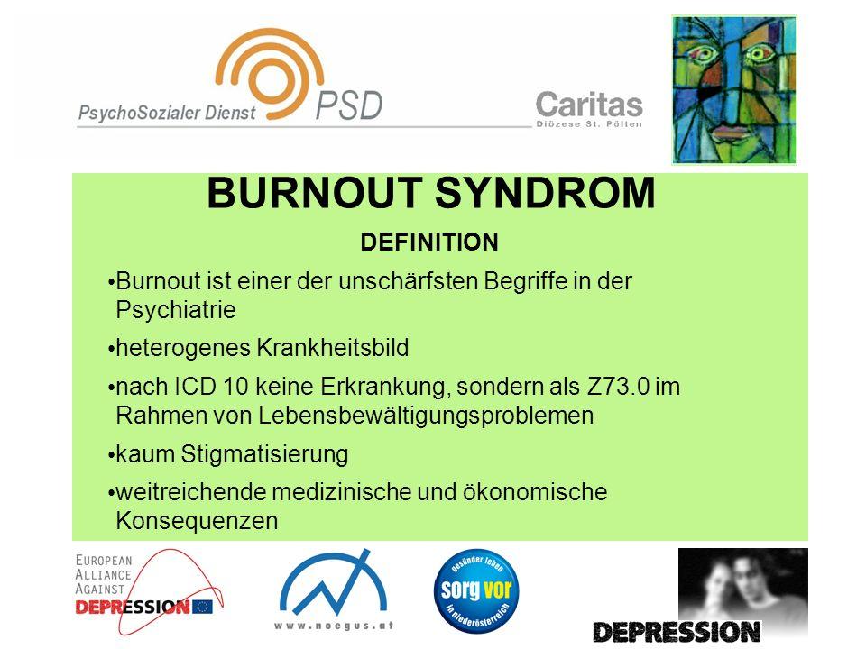 BURNOUT SYNDROM DEFINITION Burnout ist einer der unschärfsten Begriffe in der Psychiatrie heterogenes Krankheitsbild nach ICD 10 keine Erkrankung, son