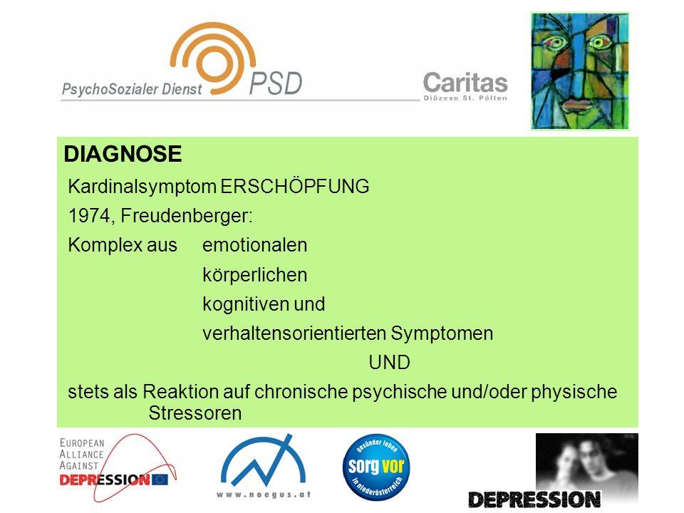 DIAGNOSE Kardinalsymptom ERSCHÖPFUNG 1974, Freudenberger: Komplex aus emotionalen körperlichen kognitiven und verhaltensorientierten Symptomen UND ste
