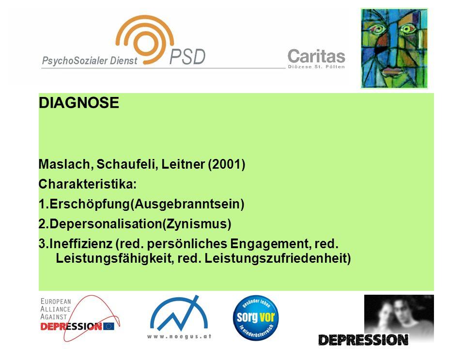 DIAGNOSE Maslach, Schaufeli, Leitner (2001) Charakteristika: 1.Erschöpfung(Ausgebranntsein) 2.Depersonalisation(Zynismus) 3.Ineffizienz (red. persönli