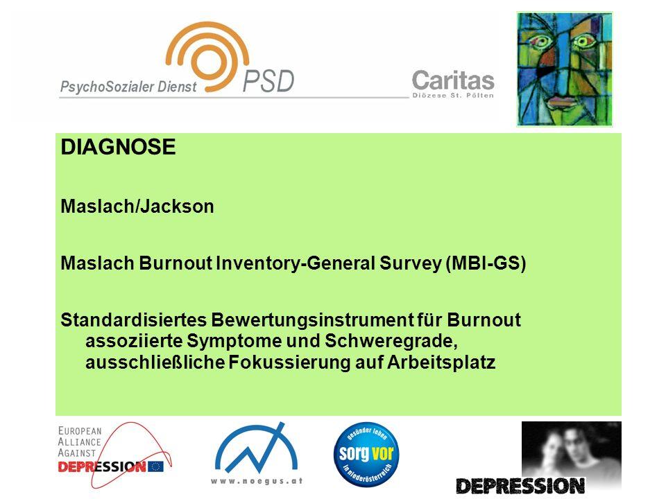 DIAGNOSE Maslach/Jackson Maslach Burnout Inventory-General Survey (MBI-GS) Standardisiertes Bewertungsinstrument für Burnout assoziierte Symptome und