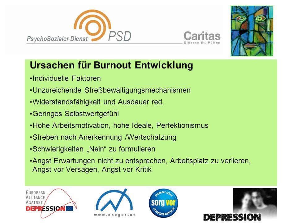 Ursachen für Burnout Entwicklung Individuelle Faktoren Unzureichende Streßbewältigungsmechanismen Widerstandsfähigkeit und Ausdauer red. Geringes Selb