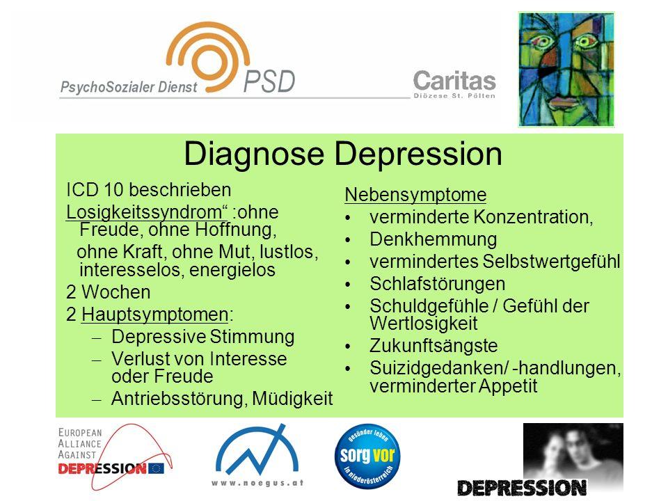 Diagnose Depression ICD 10 beschrieben Losigkeitssyndrom :ohne Freude, ohne Hoffnung, ohne Kraft, ohne Mut, lustlos, interesselos, energielos 2 Wochen