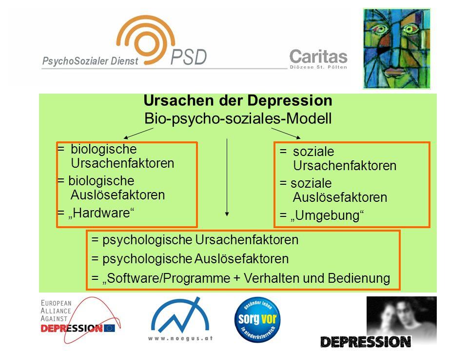 Psychosoziale Bedingungsfaktoren Entwicklung, Persönlichkeit, Denkmuster Vulnerabilität Stress Akut/chronisch akute Depression Kompetenzen Biologische Bedingungsfaktoren Genetik, Neurotransmitter, hormonell, chronobiogisch Vulnerabilitäts-Streß-Modell