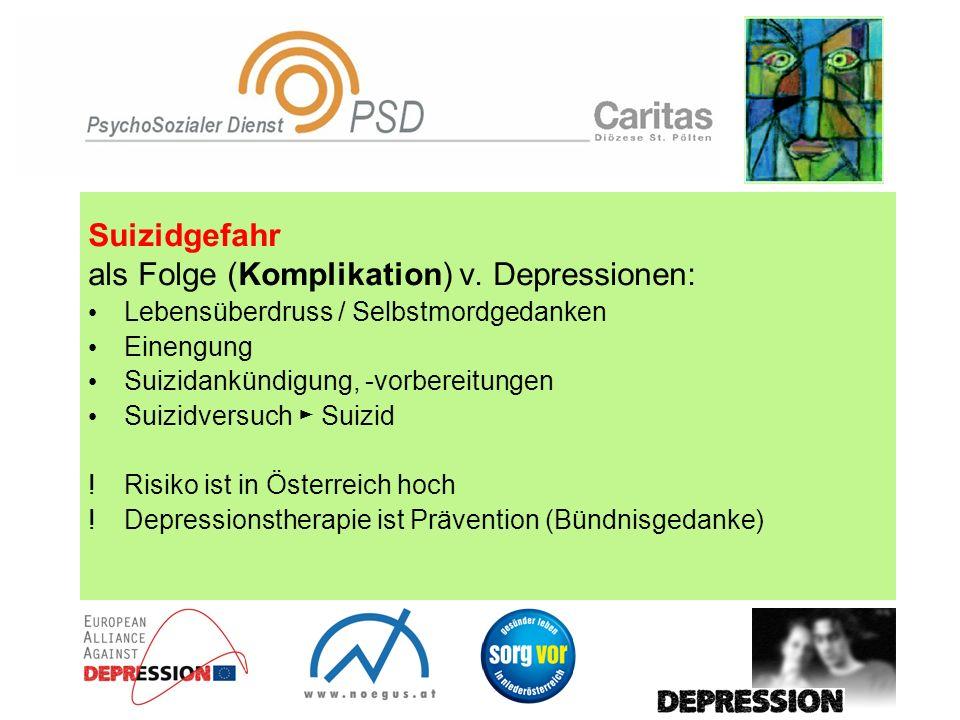 Suizidgefahr als Folge (Komplikation) v. Depressionen: Lebensüberdruss / Selbstmordgedanken Einengung Suizidankündigung, -vorbereitungen Suizidversuch