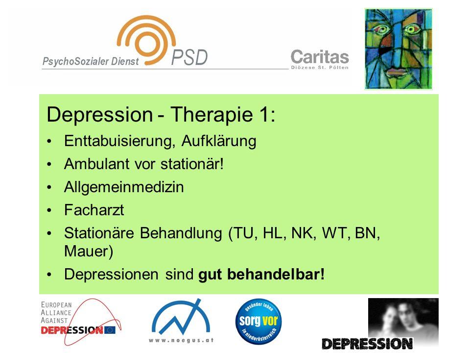 Depression - Therapie 2: 1.Sreening, organische Abklärung 2.Medikamente 3.Psychotherapie.