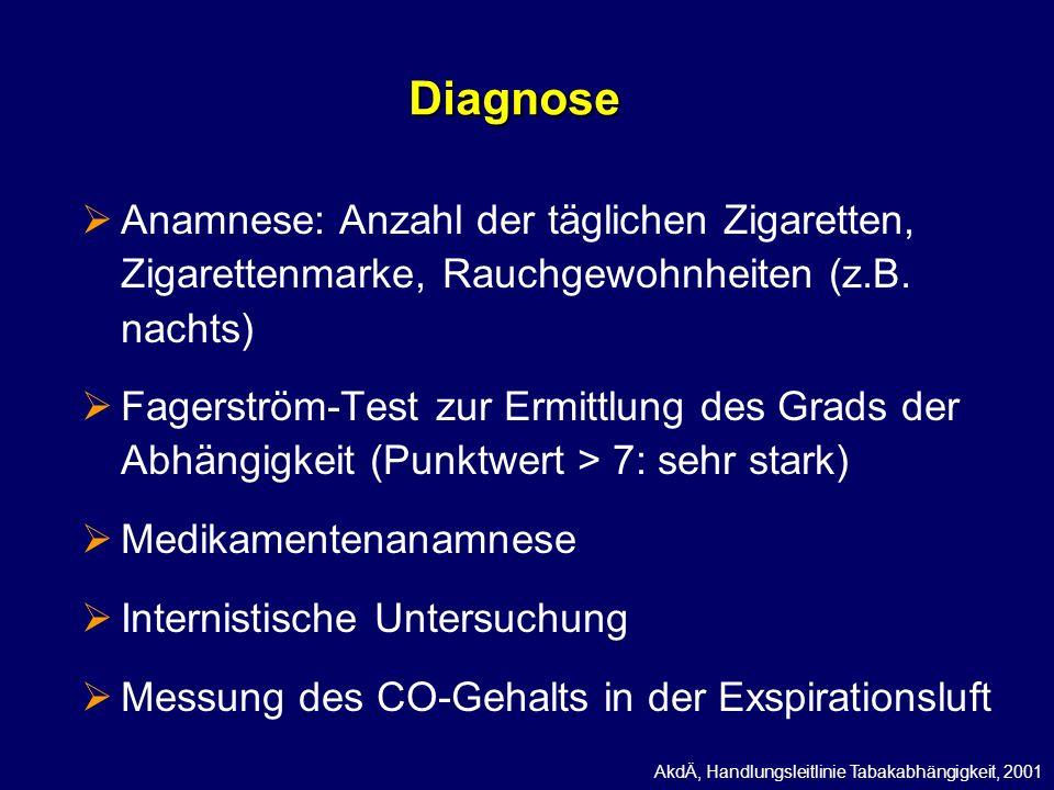 Diagnose AkdÄ, Handlungsleitlinie Tabakabhängigkeit, 2001 Anamnese: Anzahl der täglichen Zigaretten, Zigarettenmarke, Rauchgewohnheiten (z.B. nachts)
